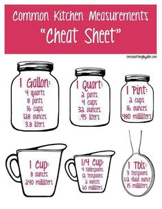Kitchen Measurements Cheat Sheet - Print it out at http://thegardeningcook.com/kitchen-measurements-cheat-sheet/