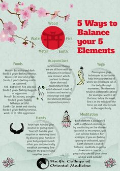 #KidsLoveAcupuncture #RobinGreenAcupuncture 5 Ways to Balance the 5 Elements TCM Traditional Chinese Medicine Yoga Meditation Foods Acupuncture Hands