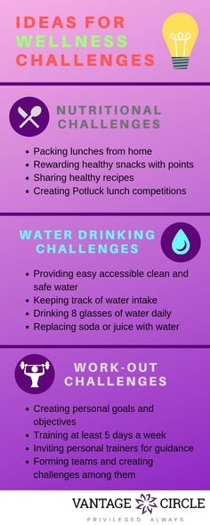 Workplace Wellness Challenges: A Fun Way To Stay Healthy Workplace Wellne Health And Wellness Quotes, Wellness Tips, Health And Wellbeing, Employee Wellness, Workplace Wellness, Wellness Activities, Fun Activities, Ways To Stay Healthy, Health And Wellness