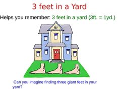 This 22 slide Power Point will help students remember measurements such as 12 inches in a foot, 3 feet in a yard, 4 cups in a quart, 2 pints in a q...