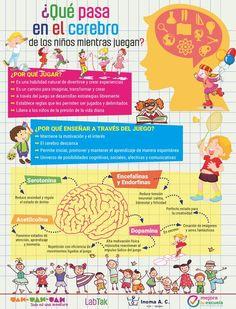 ¿Qué pasa con el cerebro mientras los niños juegan? #neuroeducación