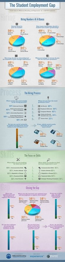 What exactly are employees via http://newsmix.me