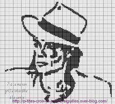 Blog criado para compartilhar eajudar com gráficos em ponto cruz