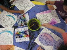 Art Class Works: Self Esteem Portraits Art Therapy Activities, Therapy Ideas, Play Therapy, Health Activities, Therapy Tools, Class Activities, Art Nouveau, Expressive Art, Art Journal Pages