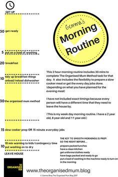 My Week Day Morning Routine – The Organised Mum