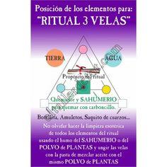 """Posición recomendada de los elementos en un """"RITUAL de 3 VELAS de EL TALLER DE TOT"""""""