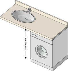 washing machine under sink in the bathroom