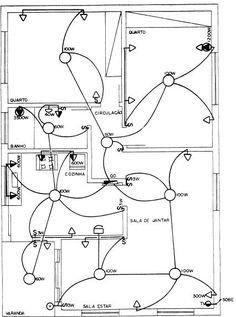 Residential Electrical Wiring Symbols Pdf Diagram