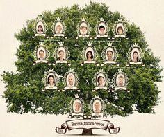 """Самый наглядный компонент оформления генеалогического исследования – это родословное древо. Генеалогическое древо заказывают чтобы оформить имеющиеся в семье сведения о предках или просто в подарок. ООО """"Родословный детектив"""" +7(4932)58-98-35"""