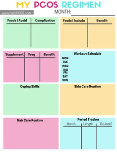 This worksheet is an awesome way to plan your PCOS goals, track your PCOS progress, and feel in control of your PCOS journey.