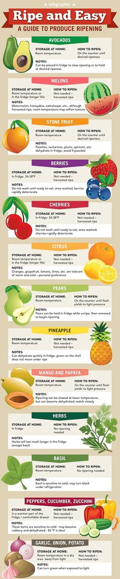 I'm sure you spend aloft of money buying the best organic fruits and veggies for your family. Here's a guide to help you determine when they are ripe, and can get the most nutrients from them. Amp up your nutrition! Guide to ripe food Think Food, Food For Thought, Do It Yourself Food, Food Charts, Cooking Recipes, Healthy Recipes, Cooking Hacks, Fruit Recipes, Baking Tips