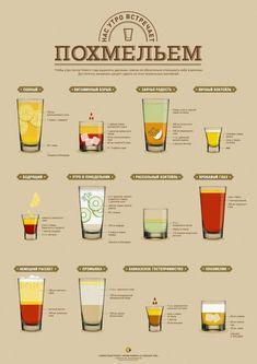 ISSUU - Infografika magazine, december 2011 by Infografika magazine Wine Drinks, Cocktail Drinks, Cocktail Recipes, Cocktails, Beverages, In Vino Veritas, Wine And Beer, Food Menu, Diet Tips