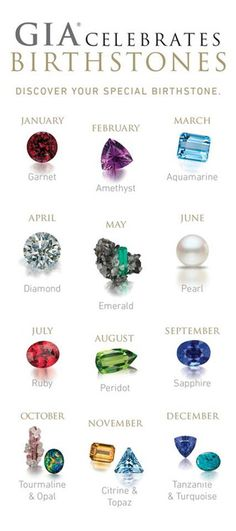 Find your birthstone in this birthstone chart!