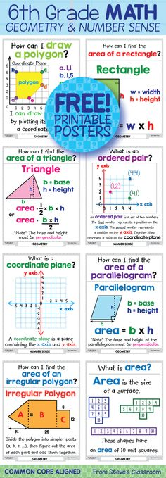Grade Math Geometry and Number Sense. grade geometry and number sense printable posters/anchor charts/focus walls. The illustrations help students understand mathematical finding area plotting shapes on the coordinate plane with ordered pairs. Math Teacher, Math Classroom, Teaching Math, Classroom Walls, Math For Kids, Fun Math, Math Math, Multiplication Games, Maths Algebra