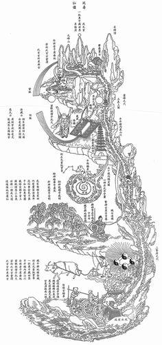 Daoist-Inner-Alchemy-chart