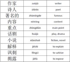 Mandarin Chinese From Scratch: Talking About Literature