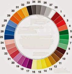 Como combinar cores sem errar?!!!