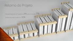 Linha de Quadros VDI, da Tigre: eficácia superior a 90% no desenvolvimento do processo de embalagem.