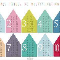 table tables de multiplication imprimer de 1 10 ce1 multiplication times tables et table. Black Bedroom Furniture Sets. Home Design Ideas