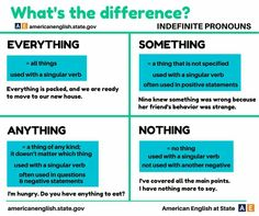 Check out our graphics that explain the differences between two words in English English Grammar Rules, Learn English Grammar, Grammar And Vocabulary, Grammar Lessons, English Language Learning, English Vocabulary, Teaching English, English Tips, English Fun