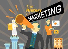 the history of mktg
