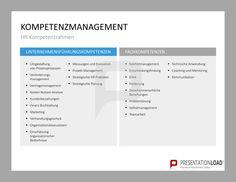 kompetenzmanagement hr kompetenzenrahmen liste fr unternehmensfhrungskompetenzen und fachkompetenzen kompetenzmanagement fr powerpoint - Selbstprasentation Powerpoint Muster