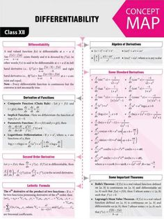 #Differentiability - #Concept #Map - #MTG #Mathematics #Today #Magazine #JEEMain #JEEAdvanced #Class11 #ClassXI #Class12 #ClassXII