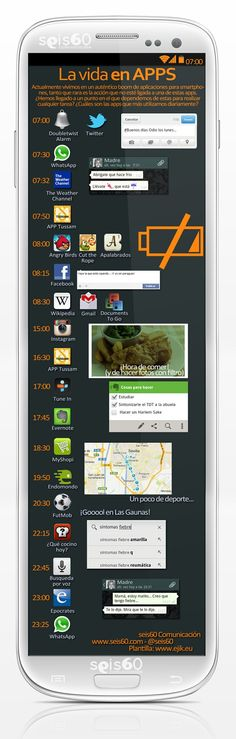 #infografía del modus vivendi que hacemos día a día vía aplicaciones móviles