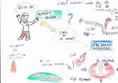 Albert Quílez se presenta: http://dibujamelas.blogspot.com.es/2015/12/me-presento_13.html