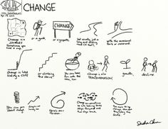 Visual metaphors: Change - sacha chua :: living an awesome life