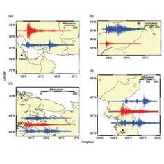 Image copyright                  Departamento Geológico de Estados Unidos Image caption                                      Las ondas rojas grafican explosiones y las azules, sismos naturales en Pakistán (a), India (b), Rusia (c) y Corea del Norte (d).                                La primera sospecha de que Corea del Norte había detonado otra bomba surgió por el reporte de un movimiento sísmico de magnitud de 5,3 cerca de Punggye-ri.