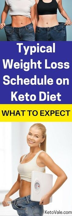 This Article Explains A Typical Weight Loss Schedule on Ketogenic Diet and What to Expect from Your Fat Loss Journey on the Keto.