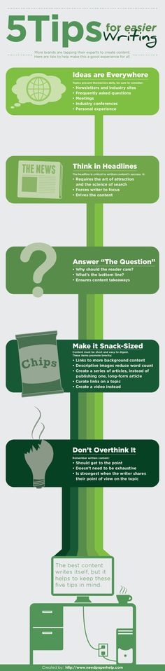 Ideas that will get you started ... 5 Tips For Easier Writing #infographic #writersblock #writing www.OneMorePress.com