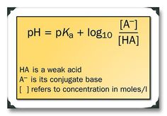 The Henderson-Hasselbalch equation provides a general solution to the quantitative treatment of acid-base equilibrium in biological system. This article explains how to derive Henderson-Hasselbalch Equation.  http://www.biochemden.in/2013/10/henderson-hasselbalch-equation.html