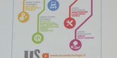 """Castiglione, presentato nuovo istituto professionale """"Socio-sanitario"""" al """"Rosselli-Rasetti"""" - Trasimeno Oggi - Notizie dal Lago Trasimeno, da Magione, Castiglione del Lago, Tuoro e Passignano"""