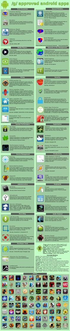 Updated list of potentially valuable android apps - Imgur