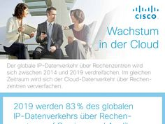 Cisco Global Cloud Index von 2014 bis 2019