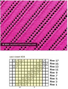 Knitted Lace Pattern. (Chart No 24) Multiple of 9 sts, + 4. All even rows are purl to end