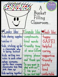 A Bucket Filling Classroom by Crafting Connections! If you didn't start out your year (all grade levels) discussing Bucket Filling, go back. it's not too late! For great anchor chart activity to go with the book: Have You Filled a Bucket Today? Social Emotional Learning, Social Skills, Teaching Emotions, Teaching Kindness, Social Work, Kindergarten Classroom, School Classroom, Classroom Decor, Year 3 Classroom Ideas