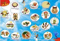 Картинки по запросу детское меню