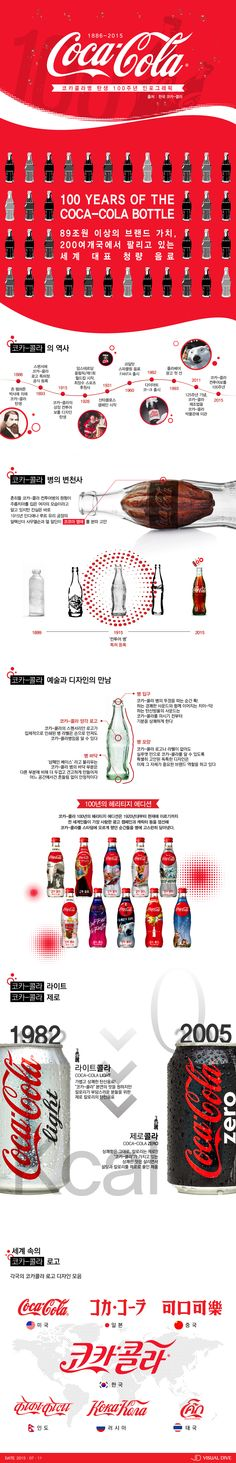 코카-콜라 병, 탄생 100주년 맞다 [인포그래픽] #Cocacola / #Infographic ⓒ 비주얼다이브 무단 복사·전재·재배포 금지