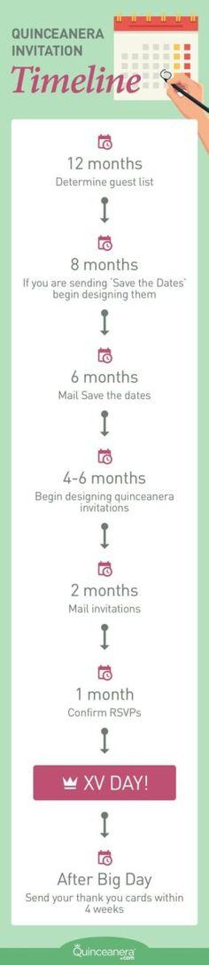 Quinceanera Invitation Timeline