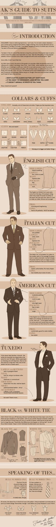 Visual Guide to Men's Suits
