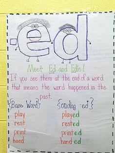 """Adding -ed at the end of words anchor chart.  This is a creative way to show that if you see """"ed"""" at the end of a word, it means it happened in the past."""