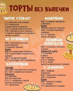 25 awesome cheat sheets for those who don't like to dig into cookbooks - Cooking Recipes Pastry Recipes, Cooking Recipes, Cooking Bread, Dessert Cake Recipes, Russian Recipes, Sweet Cakes, No Bake Cake, Food Photo, Cooking Time