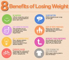 Benefits of weight loss