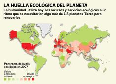 Red Global de la Huella Ecológica
