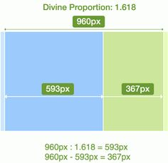 Divine proportion and the Rule of Thirds