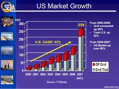 Natural cannabidiol organic food and clean filtered water capvision equity advisor us market update 20 october 2015 altavistaventures Gallery