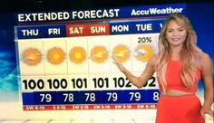 Chrissy Teigen Tries To Be A Weather Reporter And Hilarity Ensues. Let The Professionals Handle Their Job #ChrissyTeigen #Model #WeatherReporter #WeatherReporting #Fail